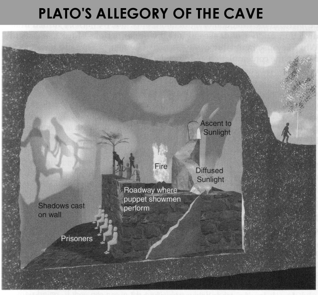 thesis of allegory of the cave In the allegory of the cave, prisoners are chained in such a way that they can only see the back wall of their cave they see shadows on the wall of the cave that are cast by objects being moved between a large fire behind them and the wall in front of them.